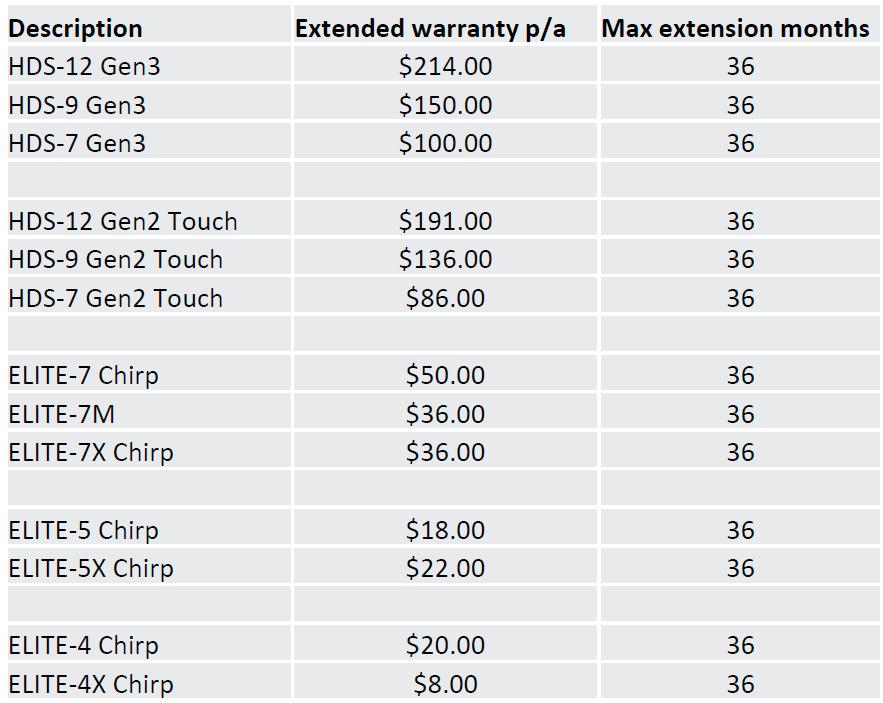 extended-warranty-value.jpg