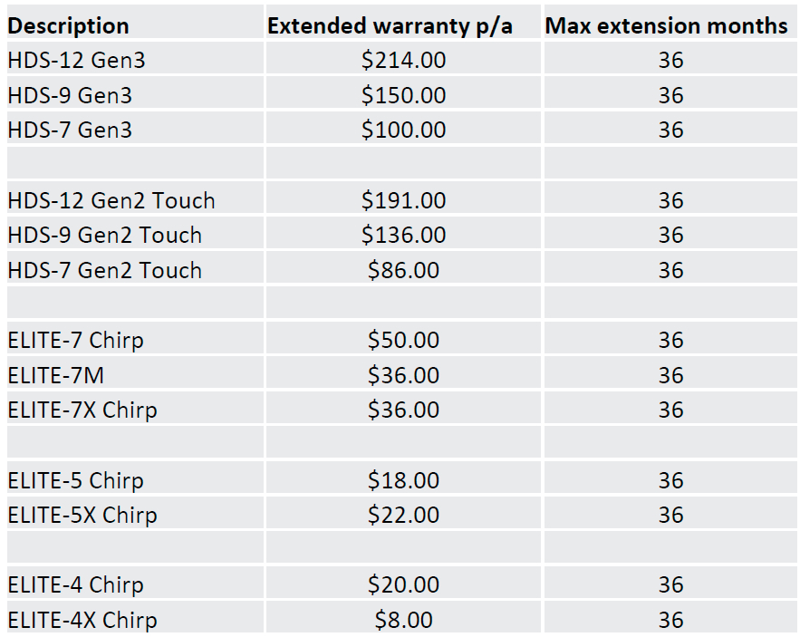 extended-warranty-value.jpg